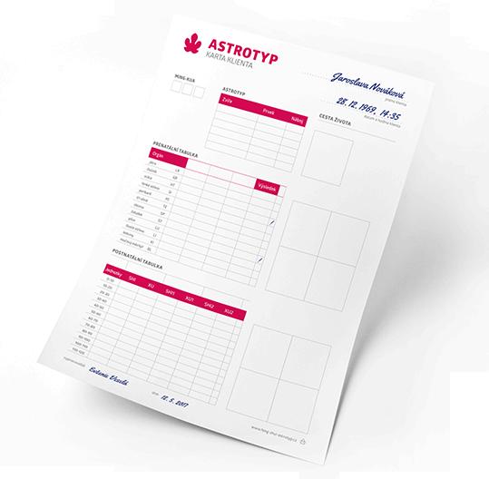 Astrotyp – Praktický Nástroj Poznání